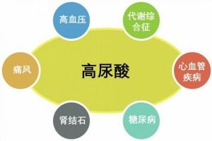 这4大症状是尿酸结晶征兆这个泡水尿酸值降的最快